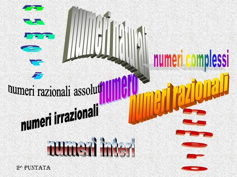 ordinamento Z è un insieme totalmente ordinato L ordine di Z è dato da...