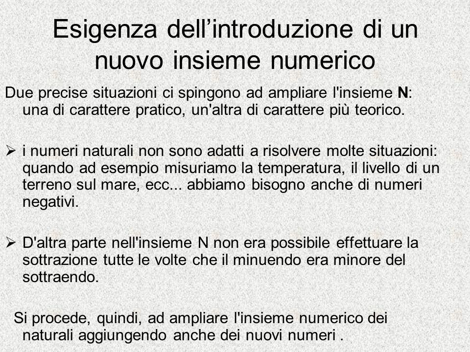 Esigenza dellintroduzione di un nuovo insieme numerico Due precise situazioni ci spingono ad ampliare l'insieme N: una di carattere pratico, un'altra