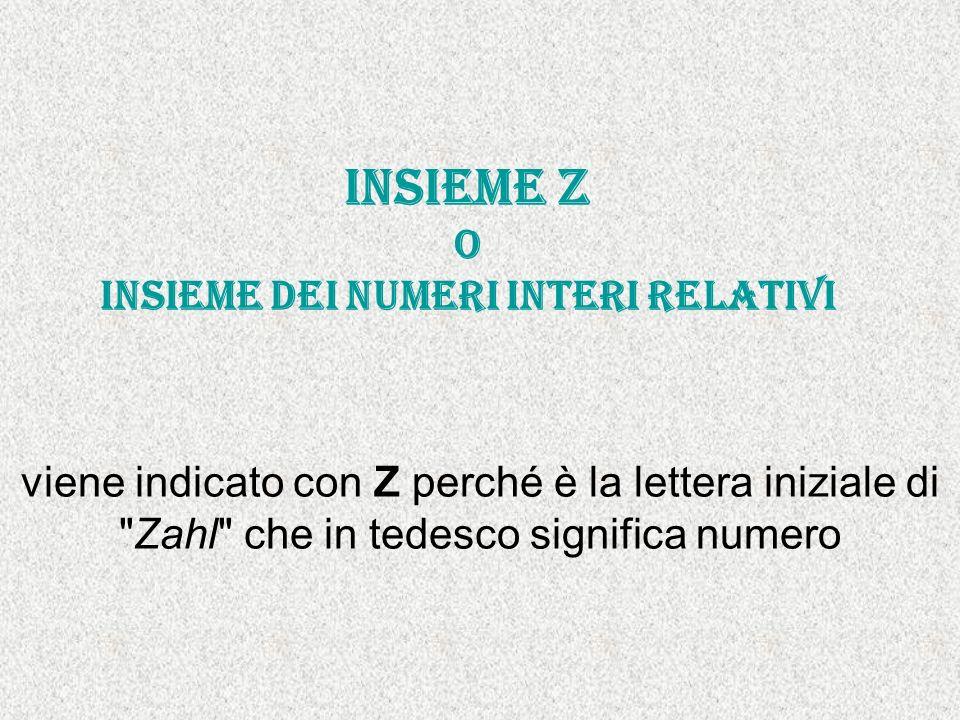Insieme Z O INSIEME DEI NUMERI INTERI relativi viene indicato con Z perché è la lettera iniziale di