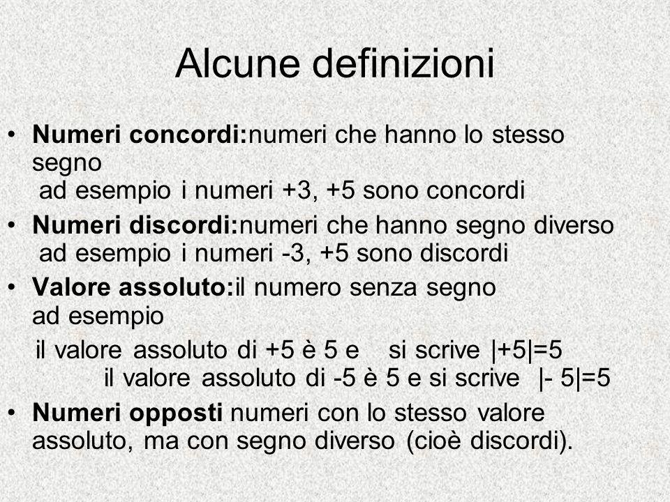 Alcune definizioni Numeri concordi:numeri che hanno lo stesso segno ad esempio i numeri +3, +5 sono concordi Numeri discordi:numeri che hanno segno di