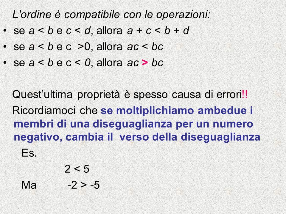 L'ordine è compatibile con le operazioni: se a < b e c < d, allora a + c < b + d se a 0, allora ac < bc se a bc Questultima proprietà è spesso causa d