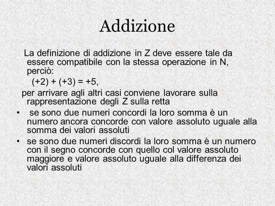 Addizione La definizione di addizione in Z deve essere tale da essere compatibile con la stessa operazione in N, perciò: (+2) + (+3) = +5, per arrivar