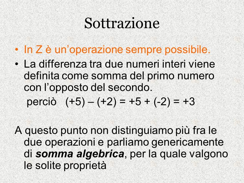 Sottrazione In Z è unoperazione sempre possibile. La differenza tra due numeri interi viene definita come somma del primo numero con lopposto del seco