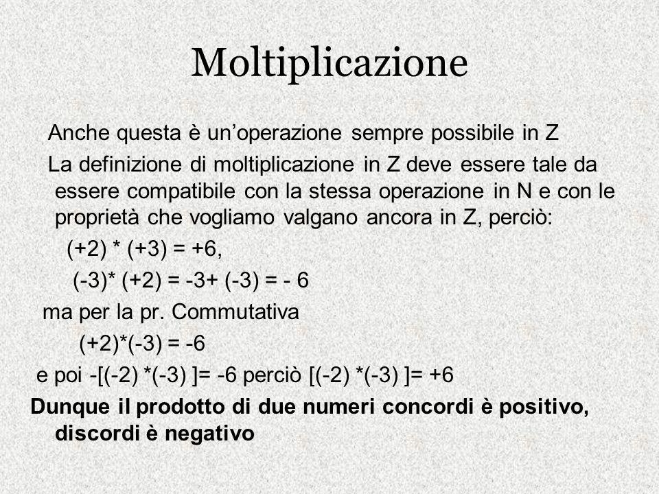 Moltiplicazione Anche questa è unoperazione sempre possibile in Z La definizione di moltiplicazione in Z deve essere tale da essere compatibile con la