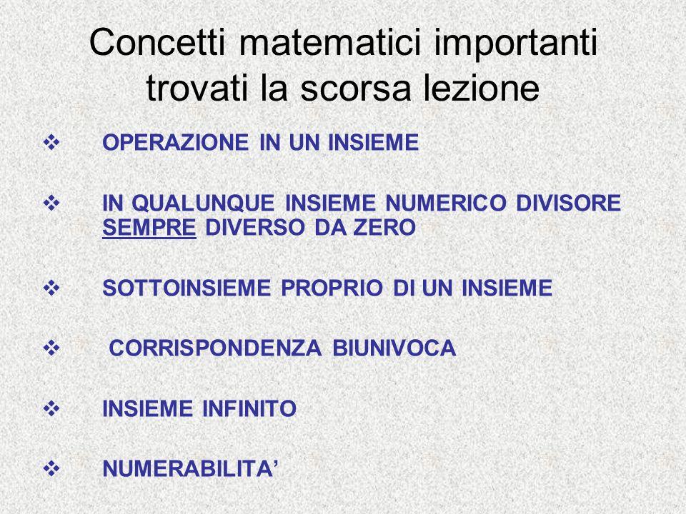 Concetti matematici importanti trovati la scorsa lezione OPERAZIONE IN UN INSIEME IN QUALUNQUE INSIEME NUMERICO DIVISORE SEMPRE DIVERSO DA ZERO SOTTOI