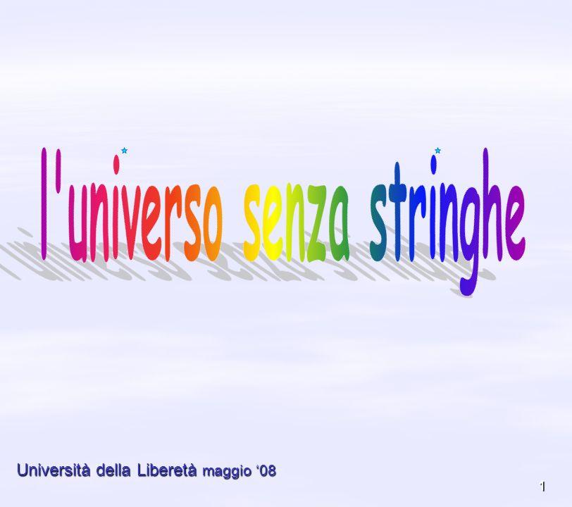 12 una breve storia della teoria delle stringhe La teoria delle stringhe è una teoria della fisica che ipotizza che la materia, l energia e in alcuni casi lo spazio e il tempo siano in realtà la manifestazione di entità fisiche sottostanti, chiamate appunto stringhe (o brane).