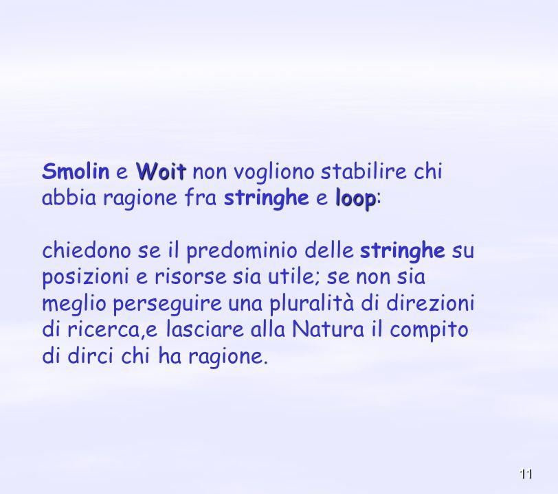 11 Woit loop Smolin e Woit non vogliono stabilire chi abbia ragione fra stringhe e loop: chiedono se il predominio delle stringhe su posizioni e risor