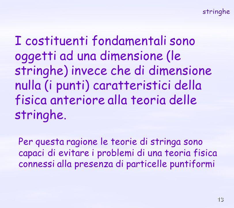 13 I costituenti fondamentali sono oggetti ad una dimensione (le stringhe) invece che di dimensione nulla (i punti) caratteristici della fisica anteri
