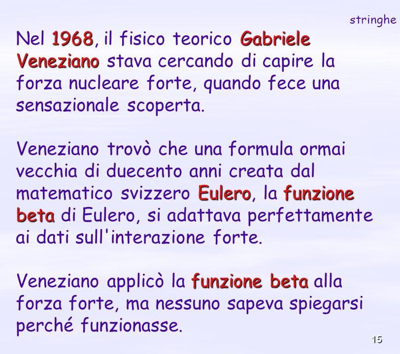 15 1968Gabriele Veneziano Nel 1968, il fisico teorico Gabriele Veneziano stava cercando di capire la forza nucleare forte, quando fece una sensazional
