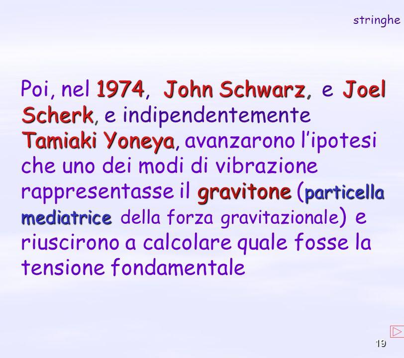 19 1974 John Schwarz Joel Scherk Tamiaki Yoneya gravitone particella mediatrice Poi, nel 1974, John Schwarz, e Joel Scherk, e indipendentemente Tamiak