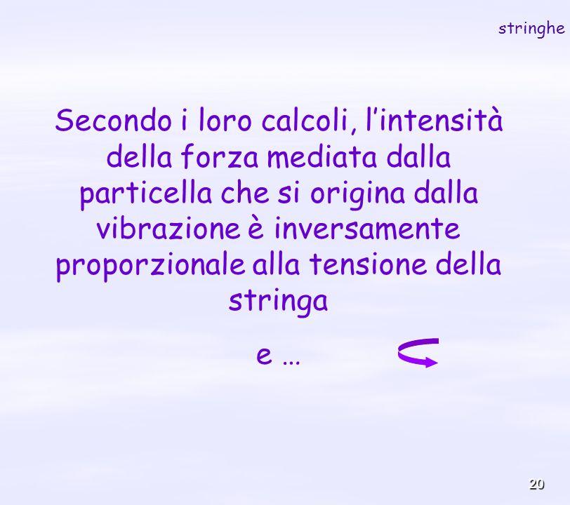20 Secondo i loro calcoli, lintensità della forza mediata dalla particella che si origina dalla vibrazione è inversamente proporzionale alla tensione
