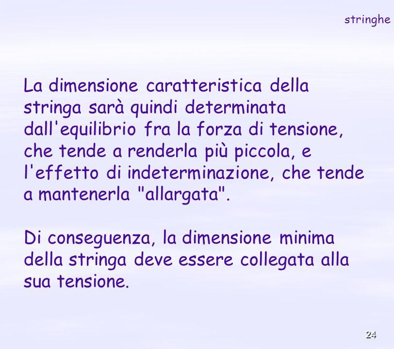 24 La dimensione caratteristica della stringa sarà quindi determinata dall'equilibrio fra la forza di tensione, che tende a renderla più piccola, e l'
