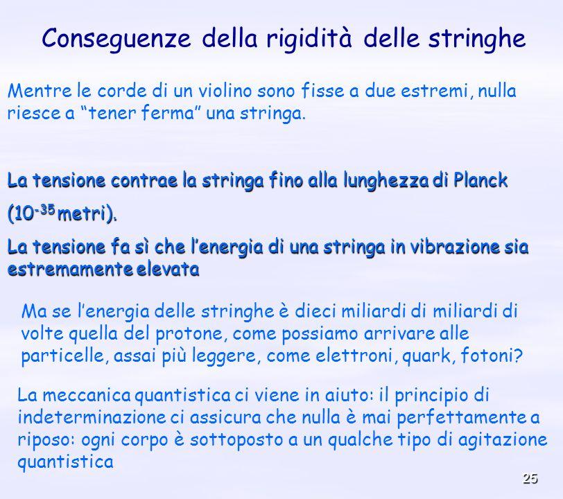 25 Conseguenze della rigidità delle stringhe Mentre le corde di un violino sono fisse a due estremi, nulla riesce a tener ferma una stringa. La tensio