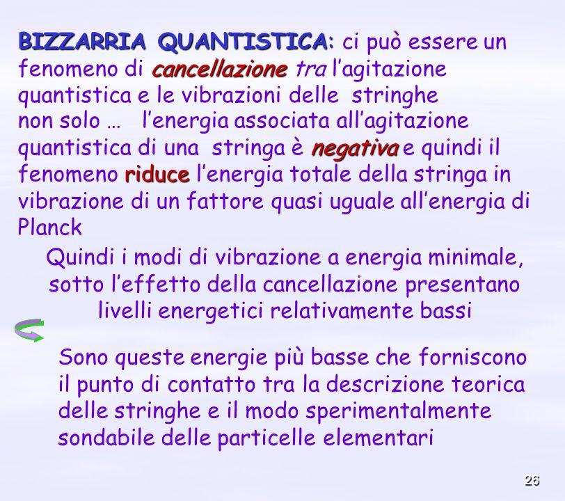 26 BIZZARRIA QUANTISTICA: cancellazione BIZZARRIA QUANTISTICA: ci può essere un fenomeno di cancellazione tra lagitazione quantistica e le vibrazioni