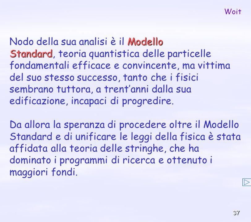 37 Modello Nodo della sua analisi è il Modello Standard Standard, teoria quantistica delle particelle fondamentali efficace e convincente, ma vittima