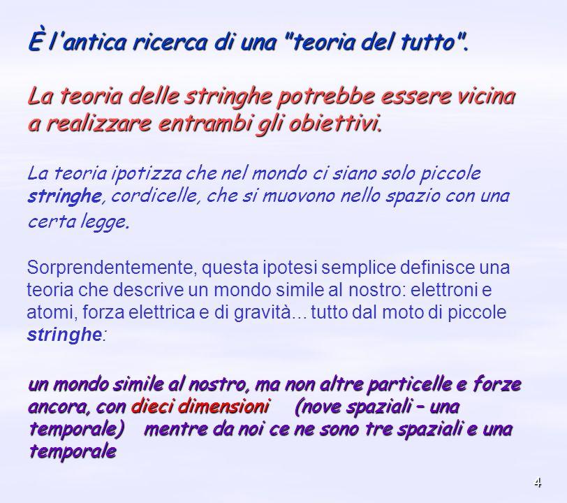 15 1968Gabriele Veneziano Nel 1968, il fisico teorico Gabriele Veneziano stava cercando di capire la forza nucleare forte, quando fece una sensazionale scoperta.