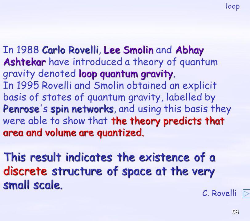 58 Carlo RovelliLee SmolinAbhay Ashtekar loop quantum gravity. In 1988 Carlo Rovelli, Lee Smolin and Abhay Ashtekar have introduced a theory of quantu