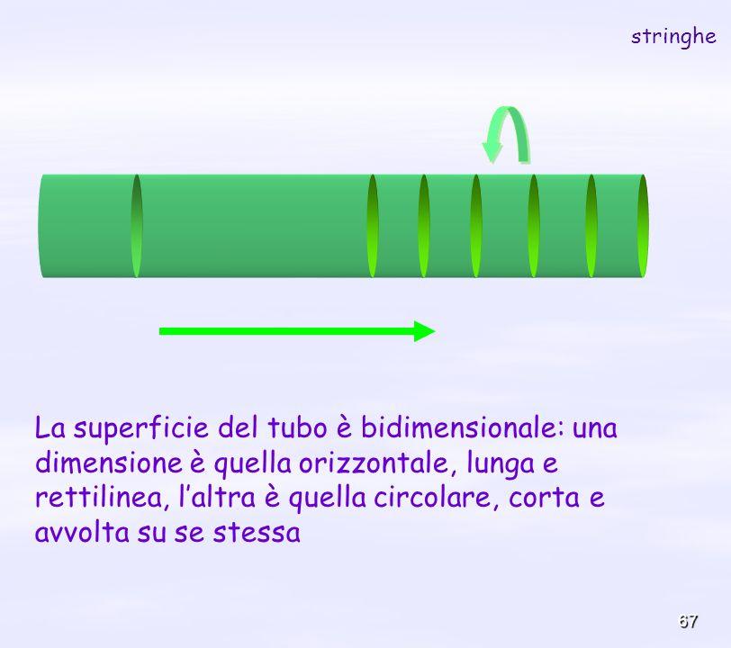 67 La superficie del tubo è bidimensionale: una dimensione è quella orizzontale, lunga e rettilinea, laltra è quella circolare, corta e avvolta su se