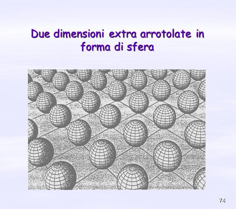 74 Due dimensioni extra arrotolate in forma di sfera