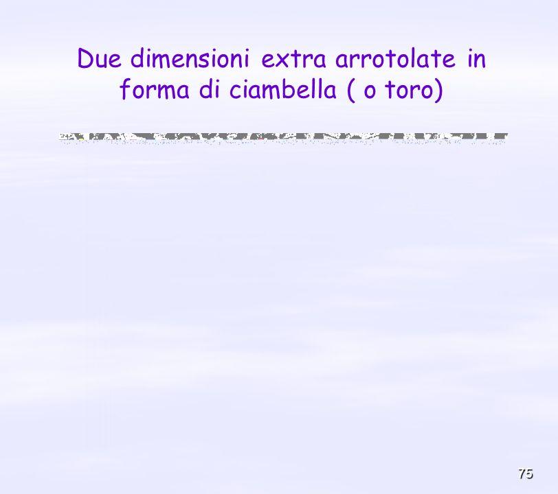 75 Due dimensioni extra arrotolate in forma di ciambella ( o toro)