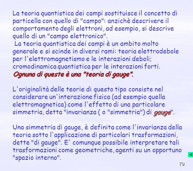 79 La teoria quantistica dei campi sostituisce il concetto di particella con quello di