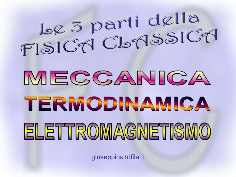Quindi, verso la fine dellOttocento, la fisica classica risultava costituita da tre aree distinte ma connesse: meccanica, termodinamica ed elettromagnetismo.