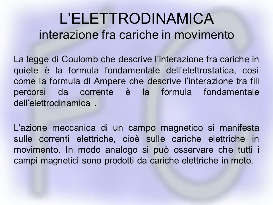 Lazione meccanica di un campo magnetico si manifesta sulle correnti elettriche, cioè sulle cariche elettriche in movimento.