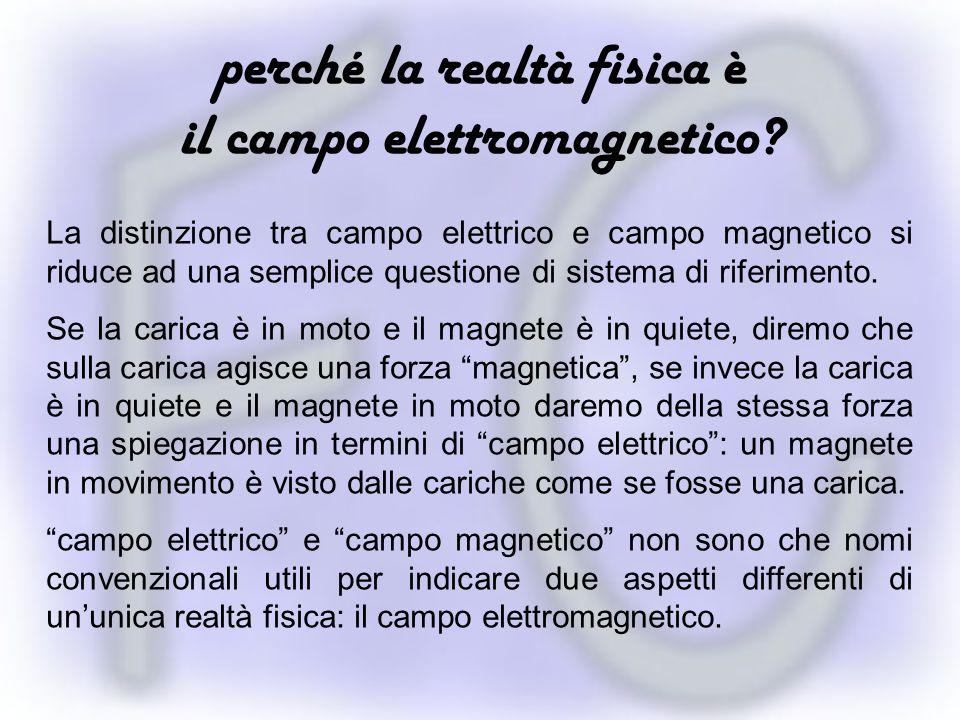 perché la realtà fisica è il campo elettromagnetico.