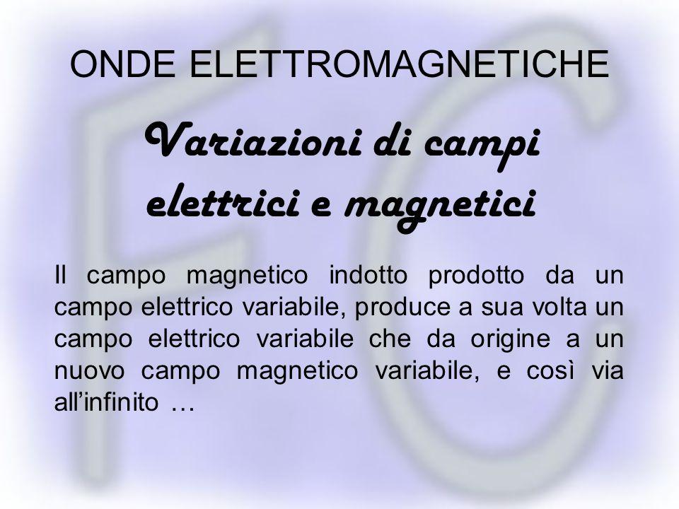 ONDE ELETTROMAGNETICHE Variazioni di campi elettrici e magnetici Il campo magnetico indotto prodotto da un campo elettrico variabile, produce a sua volta un campo elettrico variabile che da origine a un nuovo campo magnetico variabile, e così via allinfinito …