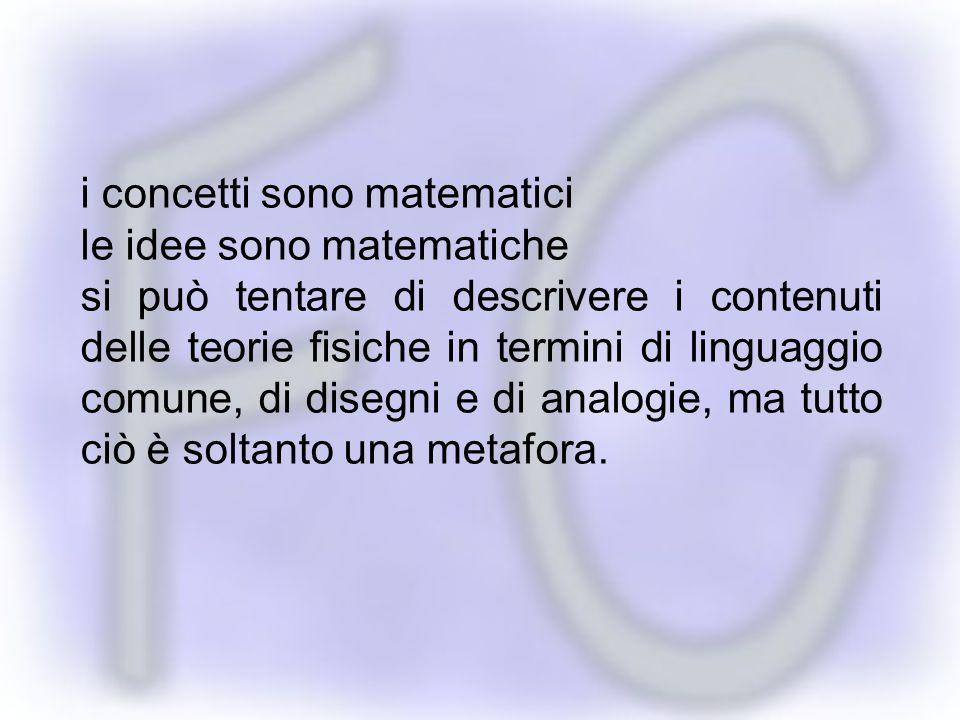 i concetti sono matematici le idee sono matematiche si può tentare di descrivere i contenuti delle teorie fisiche in termini di linguaggio comune, di disegni e di analogie, ma tutto ciò è soltanto una metafora.