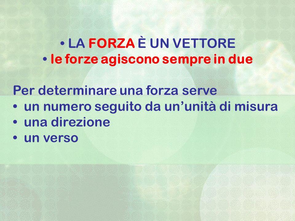 LA FORZA È UN VETTORE le forze agiscono sempre in due Per determinare una forza serve un numero seguito da ununità di misura una direzione un verso