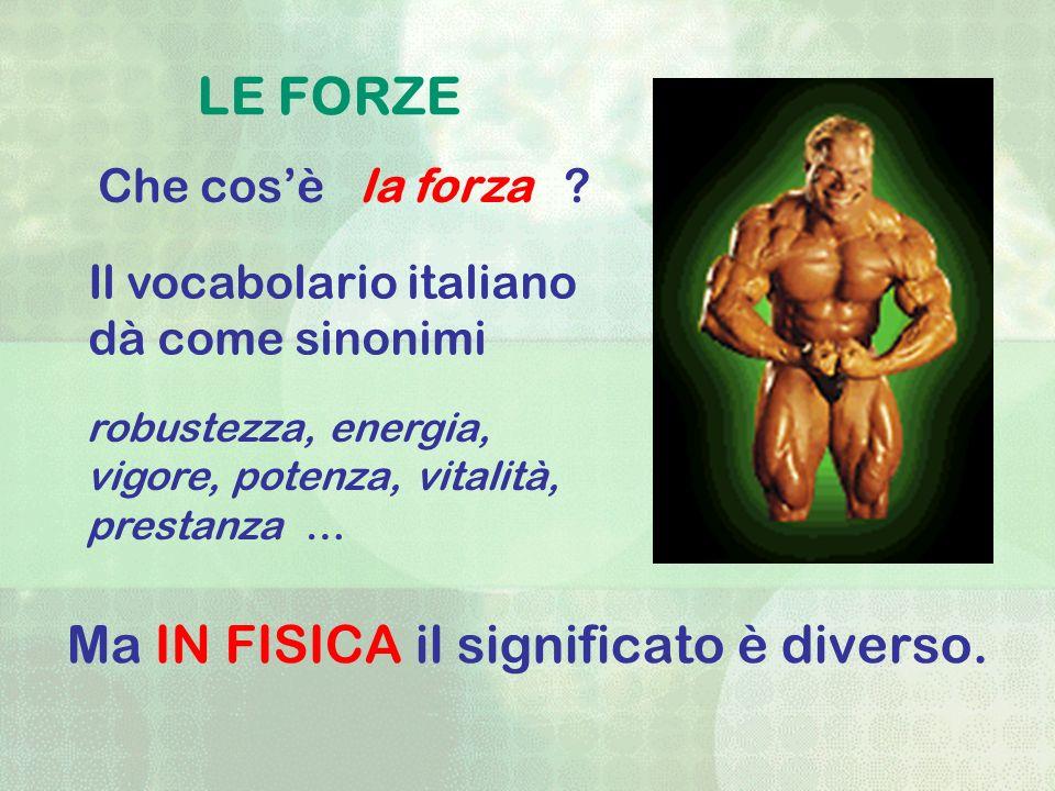 Ma IN FISICA il significato è diverso. Che cosè la forza ? Il vocabolario italiano dà come sinonimi LE FORZE robustezza, energia, vigore, potenza, vit