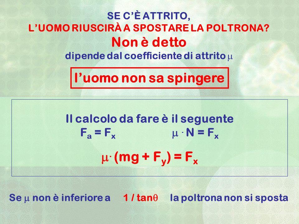 SE CÈ ATTRITO, LUOMO RIUSCIRÀ A SPOSTARE LA POLTRONA? Non è detto dipende dal coefficiente di attrito Il calcolo da fare è il seguente F a = F x. N =
