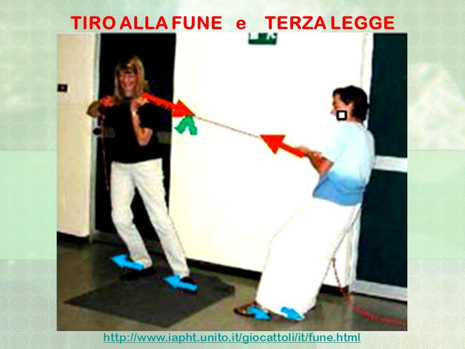 TIRO ALLA FUNE e TERZA LEGGE http://www.iapht.unito.it/giocattoli/it/fune.html