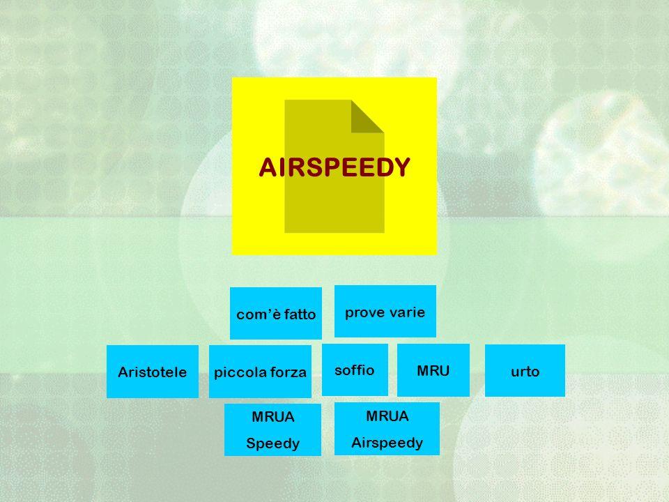 AIRSPEEDY comè fatto soffio MRU MRUA Speedy urto prove varie Aristotele piccola forza MRUA Airspeedy