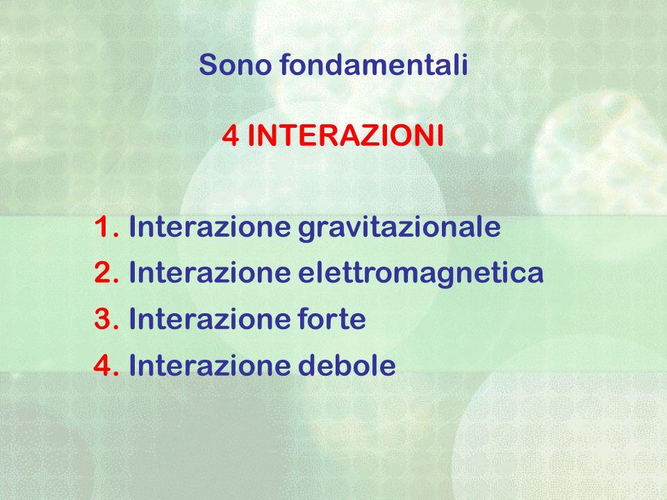 Sono fondamentali 4 INTERAZIONI 1. Interazione gravitazionale 2. Interazione elettromagnetica 3. Interazione forte 4. Interazione debole