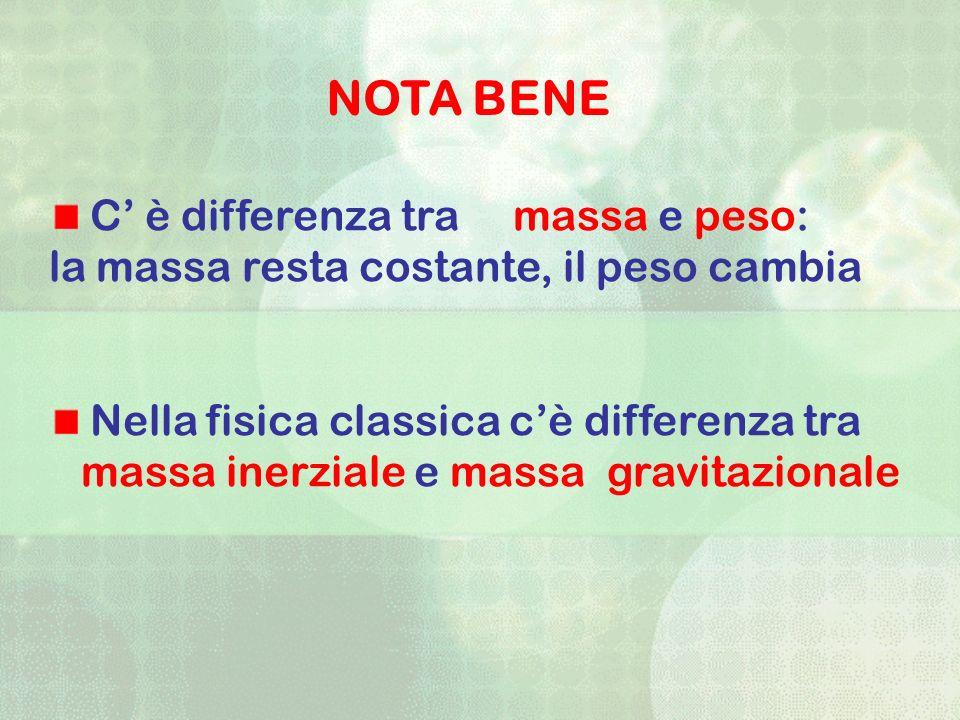 C è differenza tra massa e peso: la massa resta costante, il peso cambia Nella fisica classica cè differenza tra massa inerziale e massa gravitazional