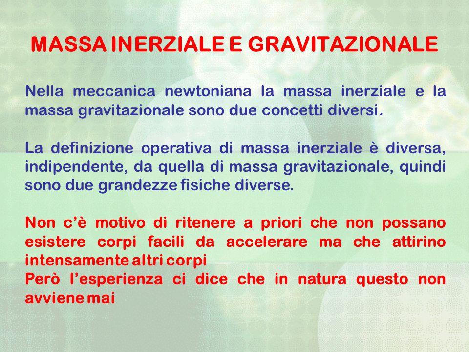 Nella meccanica newtoniana la massa inerziale e la massa gravitazionale sono due concetti diversi. La definizione operativa di massa inerziale è diver