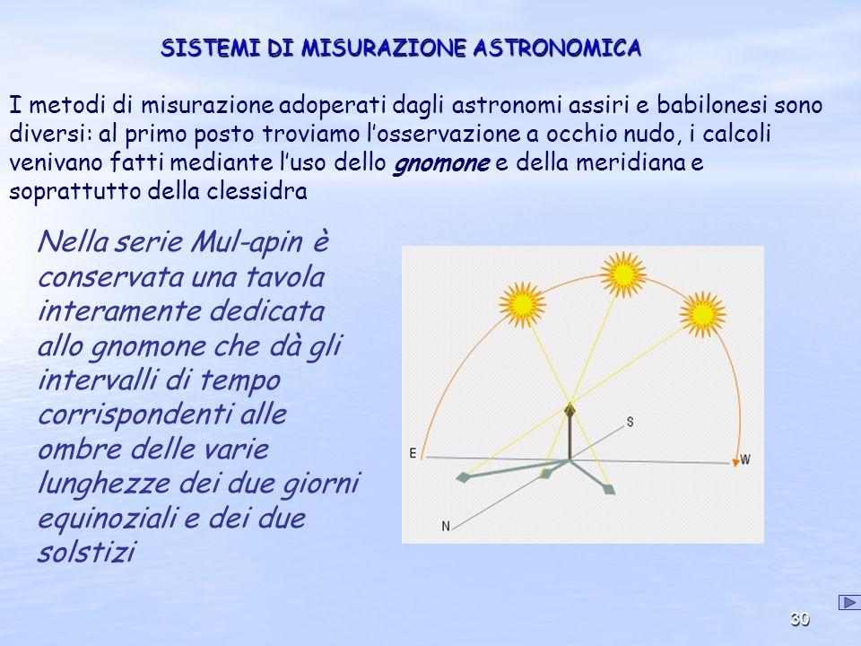 30 SISTEMI DI MISURAZIONE ASTRONOMICA I metodi di misurazione adoperati dagli astronomi assiri e babilonesi sono diversi: al primo posto troviamo loss