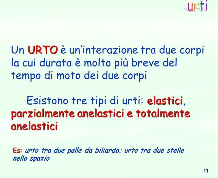 11 URTO Un URTO è uninterazione tra due corpi la cui durata è molto più breve del tempo di moto dei due corpi elastici parzialmente anelastici e total