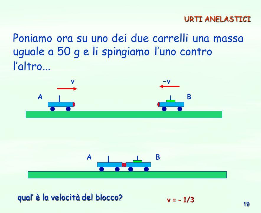 19 URTI ANELASTICI Poniamo ora su uno dei due carrelli una massa uguale a 50 g e li spingiamo luno contro laltro … v = - 1/3 -v AB v AB qual è la velo