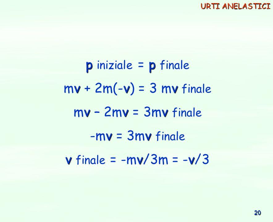 20 pp p iniziale = p finale vvv mv + 2m(-v) = 3 mv finale vvv mv – 2mv = 3mv finale vv -mv = 3mv finale vvv v finale = -mv/3m = -v/3 URTI ANELASTICI