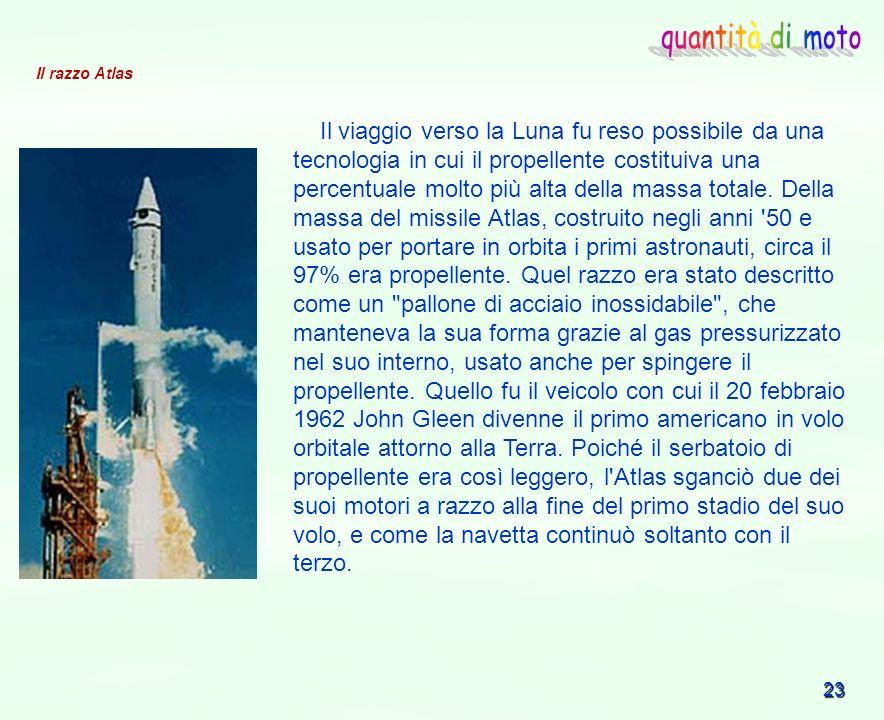 23 Il razzo Atlas Il viaggio verso la Luna fu reso possibile da una tecnologia in cui il propellente costituiva una percentuale molto più alta della m