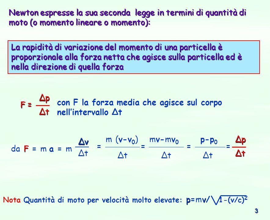 3 Newton espresse la sua seconda legge in termini di quantità di moto (o momento lineare o momento): La rapidità di variazione del momento di una part