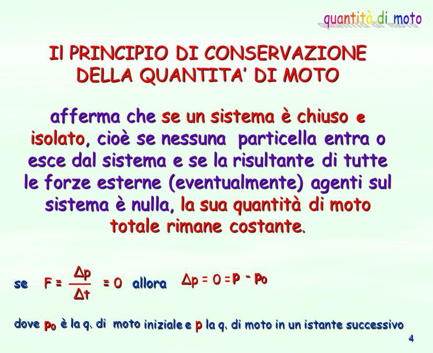 4 Il PRINCIPIO DI CONSERVAZIONE DELLA QUANTITA DI MOTO afferma che se un sistema è chiuso e isolato, cioè se nessuna particella entra o esce dal siste