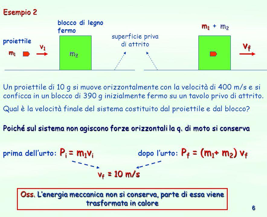 6 proiettile m2m2m2m2 blocco di legno fermo m1m1m1m1 v1v1v1v1 m 1 m 2 m 1 + m 2 vfvfvfvf superficie priva di attrito P i = m 1 v i P f = (m 1 + m 2 )