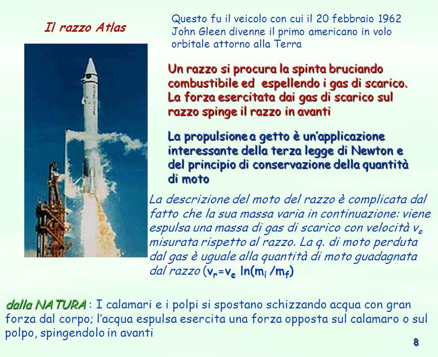 8 Il razzo Atlas Questo fu il veicolo con cui il 20 febbraio 1962 John Gleen divenne il primo americano in volo orbitale attorno alla Terra Un razzo s