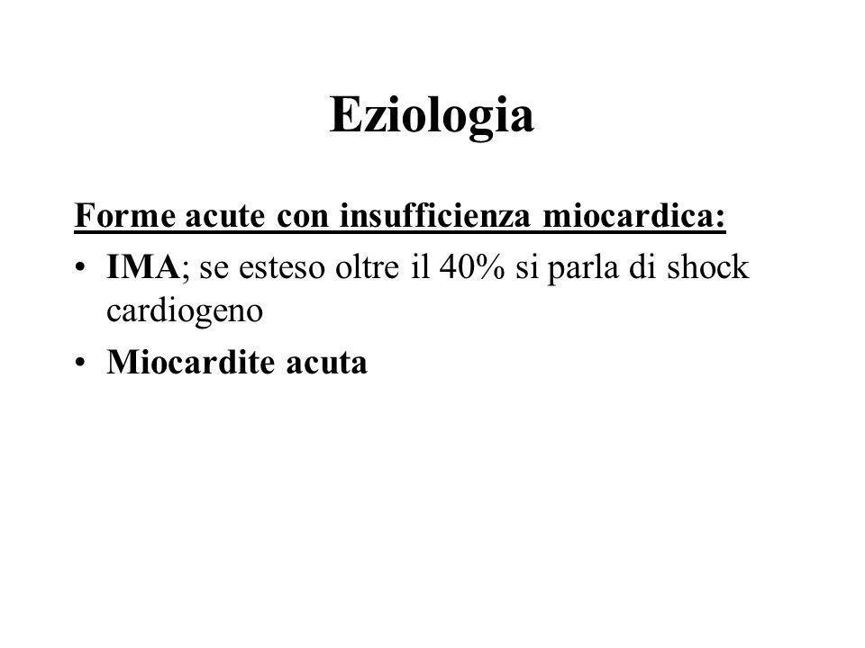 Eziologia Forme acute con insufficienza miocardica: IMA; se esteso oltre il 40% si parla di shock cardiogeno Miocardite acuta