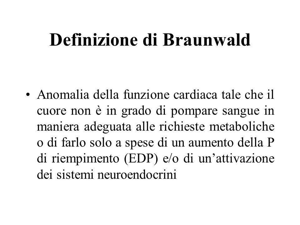 Definizione di Braunwald Anomalia della funzione cardiaca tale che il cuore non è in grado di pompare sangue in maniera adeguata alle richieste metabo
