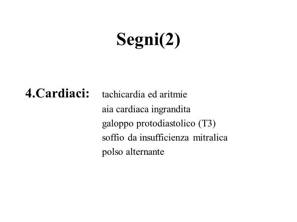 Segni(2) 4.Cardiaci: tachicardia ed aritmie aia cardiaca ingrandita galoppo protodiastolico (T3) soffio da insufficienza mitralica polso alternante